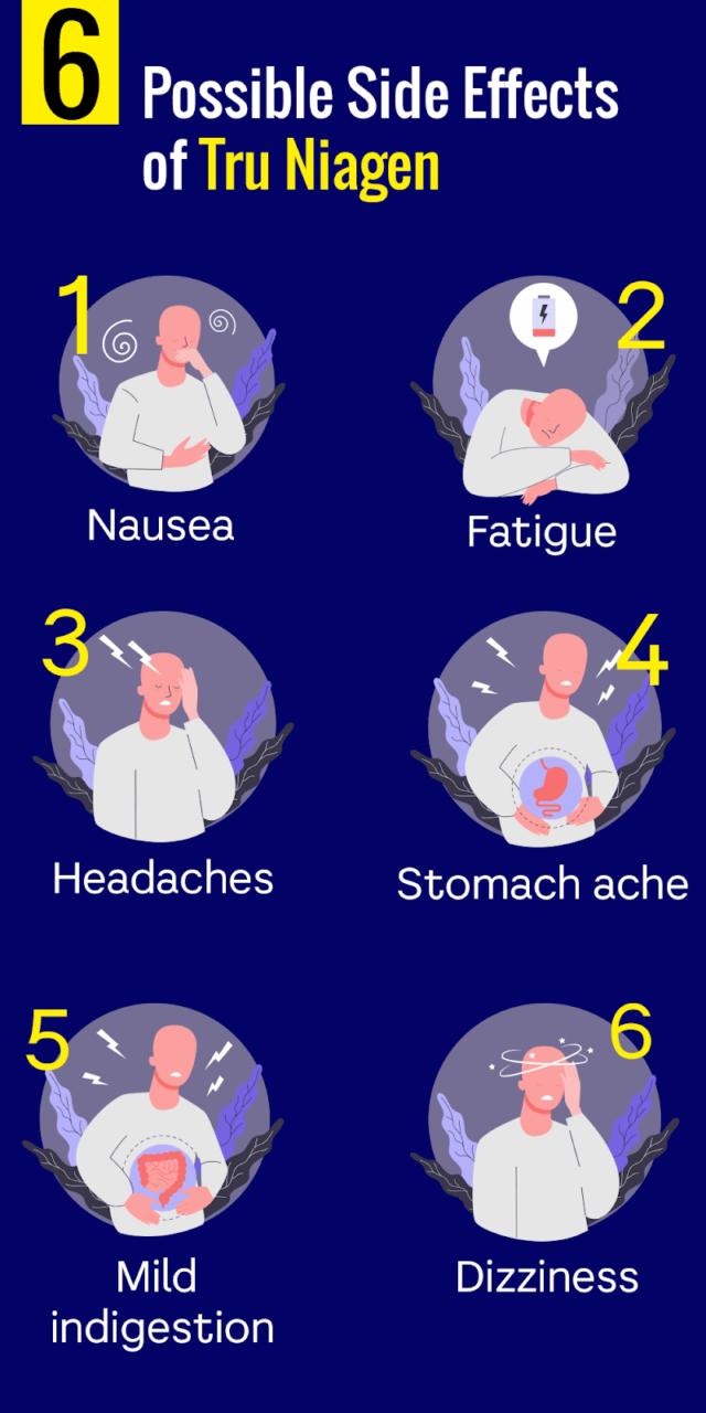 Side-Effects-tru-niagen-info-1